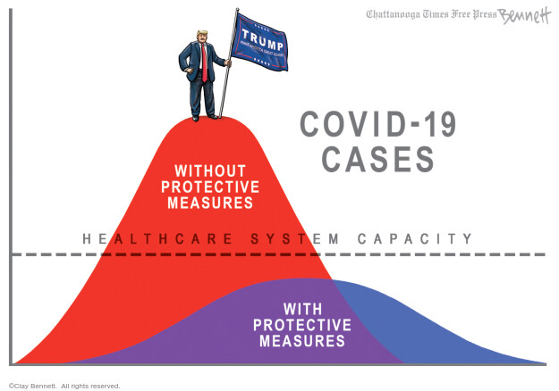 Covid-19 cases Trump. Without protective measures. Healthcare system capacity. With protective measures.