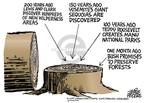 Mike Peters  Mike Peters' Editorial Cartoons 2007-11-16 history